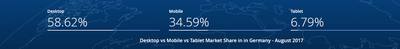 Desktop VS mobil VS tablet Nemecko